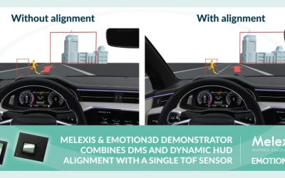 Melexis & emotion3D combine DMS and HUD dynamic object alignment in a single camera
